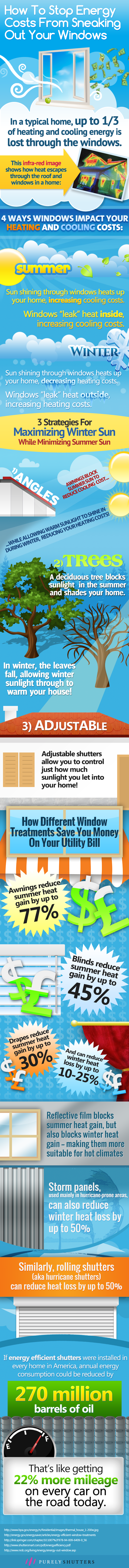 How-To-Stop-Energy-Costs-From-Sneaking-Out-Your-Windows