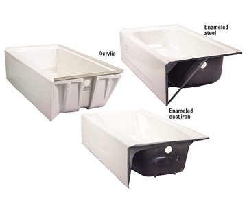 Types of bathtubs materials choosing the right bathtub for Different types of bathtubs materials